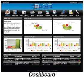 Backbox Dashboard